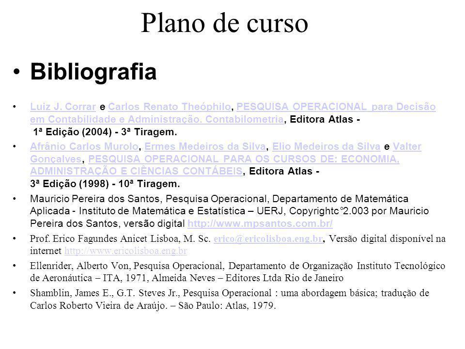 Plano de curso Bibliografia Luiz J. Corrar e Carlos Renato Theóphilo, PESQUISA OPERACIONAL para Decisão em Contabilidade e Administração. Contabilomet