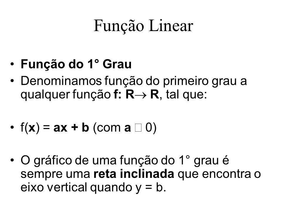 Função Linear Função do 1° Grau Denominamos função do primeiro grau a qualquer função f: R R, tal que: f(x) = ax + b (com a 0) O gráfico de uma função