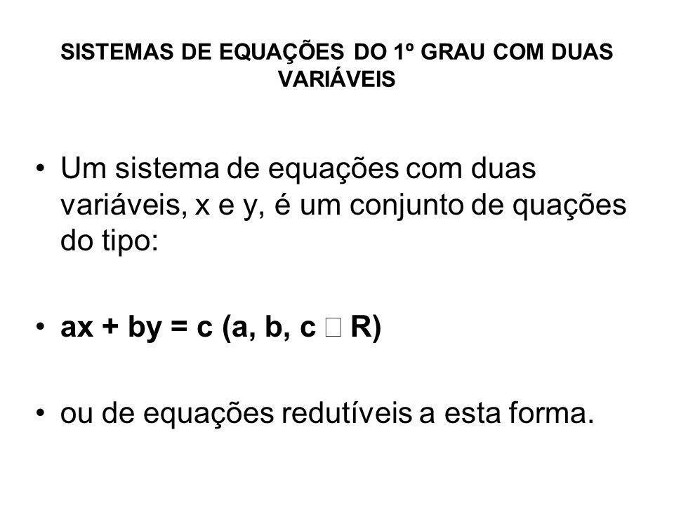 SISTEMAS DE EQUAÇÕES DO 1º GRAU COM DUAS VARIÁVEIS Um sistema de equações com duas variáveis, x e y, é um conjunto de quações do tipo: ax + by = c (a,