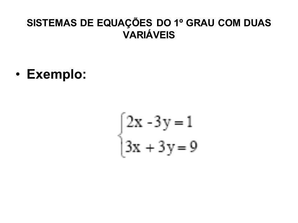 SISTEMAS DE EQUAÇÕES DO 1º GRAU COM DUAS VARIÁVEIS Exemplo:
