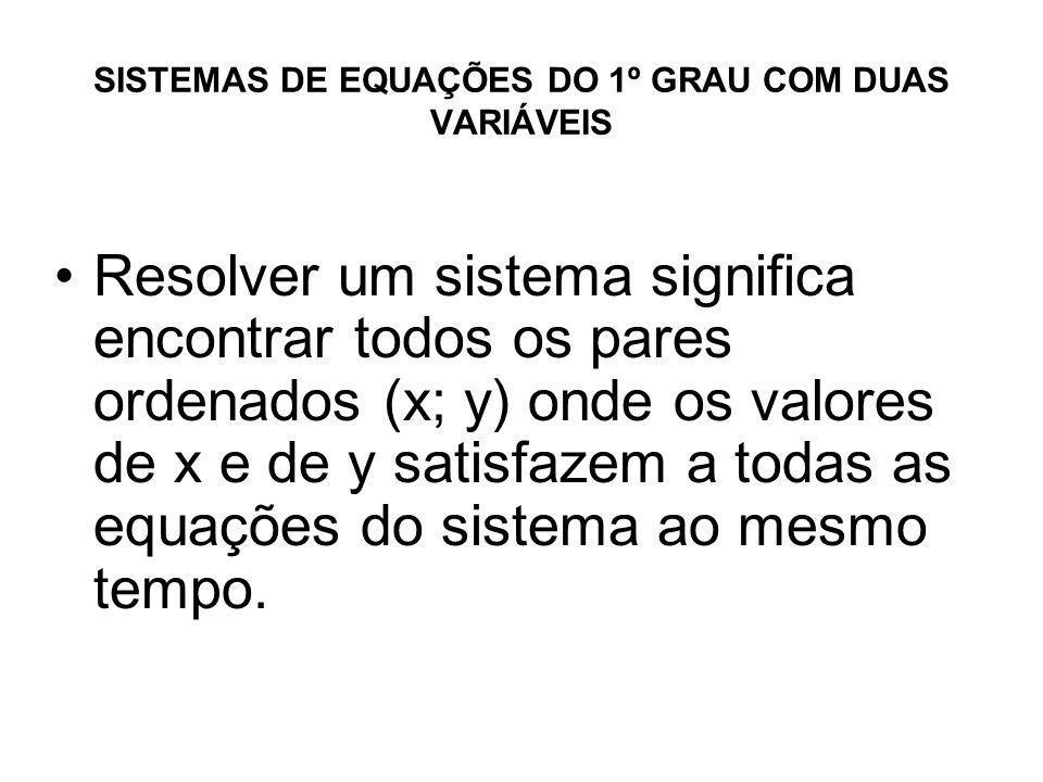 SISTEMAS DE EQUAÇÕES DO 1º GRAU COM DUAS VARIÁVEIS Resolver um sistema significa encontrar todos os pares ordenados (x; y) onde os valores de x e de y