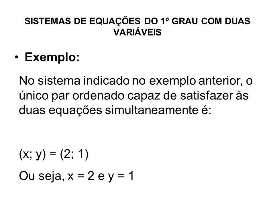 SISTEMAS DE EQUAÇÕES DO 1º GRAU COM DUAS VARIÁVEIS Exemplo: No sistema indicado no exemplo anterior, o único par ordenado capaz de satisfazer às duas