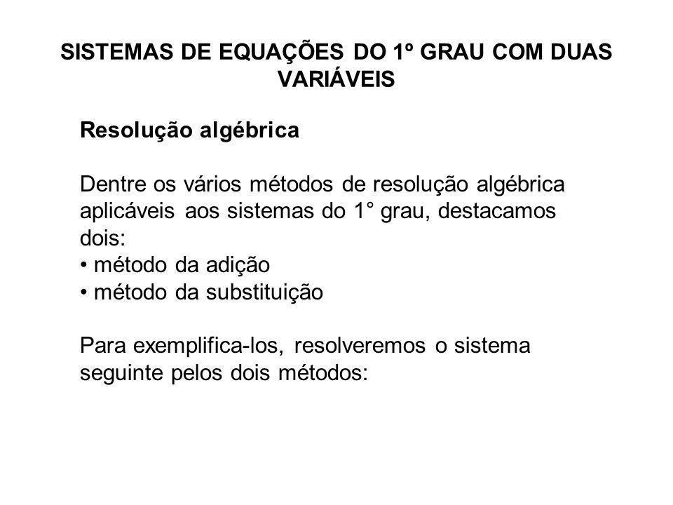 SISTEMAS DE EQUAÇÕES DO 1º GRAU COM DUAS VARIÁVEIS Resolução algébrica Dentre os vários métodos de resolução algébrica aplicáveis aos sistemas do 1° g