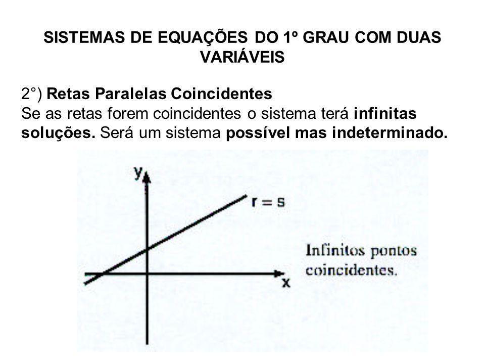 SISTEMAS DE EQUAÇÕES DO 1º GRAU COM DUAS VARIÁVEIS 2°) Retas Paralelas Coincidentes Se as retas forem coincidentes o sistema terá infinitas soluções.