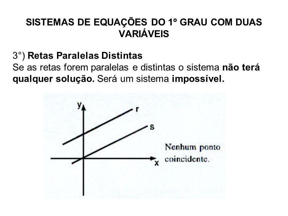 SISTEMAS DE EQUAÇÕES DO 1º GRAU COM DUAS VARIÁVEIS 3°) Retas Paralelas Distintas Se as retas forem paralelas e distintas o sistema não terá qualquer s