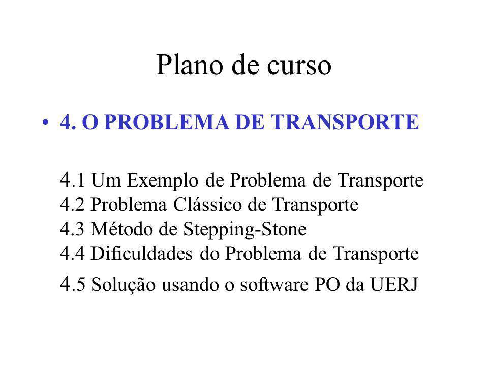 Plano de curso 4. O PROBLEMA DE TRANSPORTE 4.1 Um Exemplo de Problema de Transporte 4.2 Problema Clássico de Transporte 4.3 Método de Stepping-Stone 4