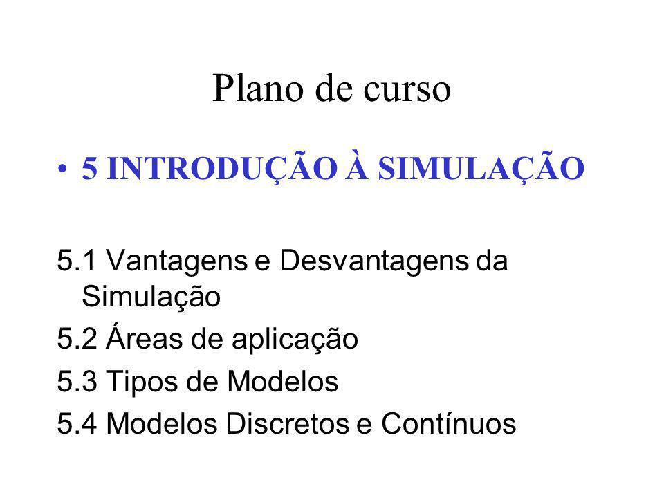 Plano de curso 5 INTRODUÇÃO À SIMULAÇÃO 5.1 Vantagens e Desvantagens da Simulação 5.2 Áreas de aplicação 5.3 Tipos de Modelos 5.4 Modelos Discretos e