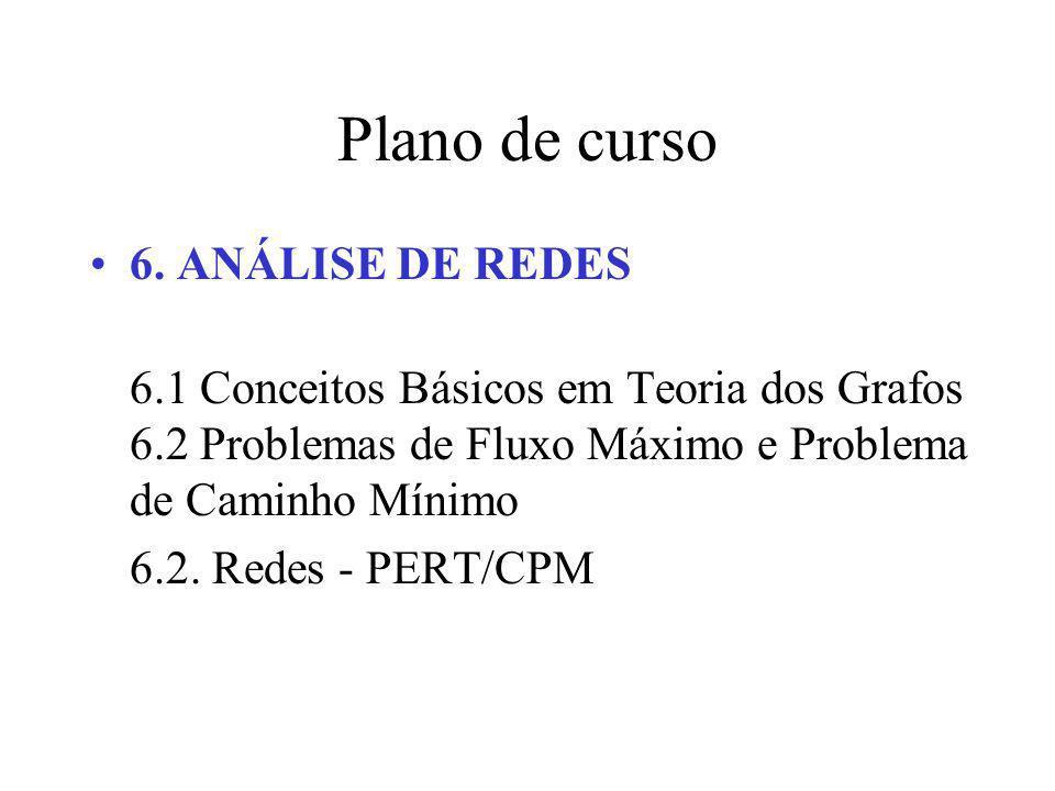 Plano de curso 6. ANÁLISE DE REDES 6.1 Conceitos Básicos em Teoria dos Grafos 6.2 Problemas de Fluxo Máximo e Problema de Caminho Mínimo 6.2. Redes -