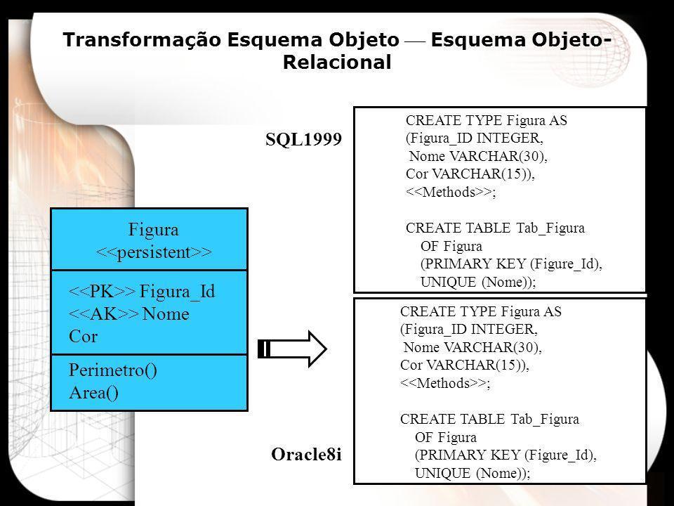 Transformação Esquema Objeto Esquema Objeto- Relacional Projeto > Projeto_Id Nome Planta > Planta_Id Data_Final Arquiteto No_Figuras CREATE TYPE Planta AS OBJECT (Planta_Id NUMBER, Data_Final DATE, Arquiteto VARCHASR(30), No-Figuras NUMBER); CREATE TABLE Tab_Planta OF Planta (PRIMARY KEY (Planta_Id)); CREATE TYPE Lista_Plantas AS TABLE OF REF Planta; CREATE TYPE Projeto AS OBJECT ( Projeto_Id NUMBER, Nome VARCHAR(30), Tem_Plantas Lista_Plantas); CREATE TABLE Tab_Projeto OF Projeto (PRIMARY KEY (Projeto_Id) ) Nested Table Tem_Plantas STORE AS Ntab_Plantas; Oracle8i