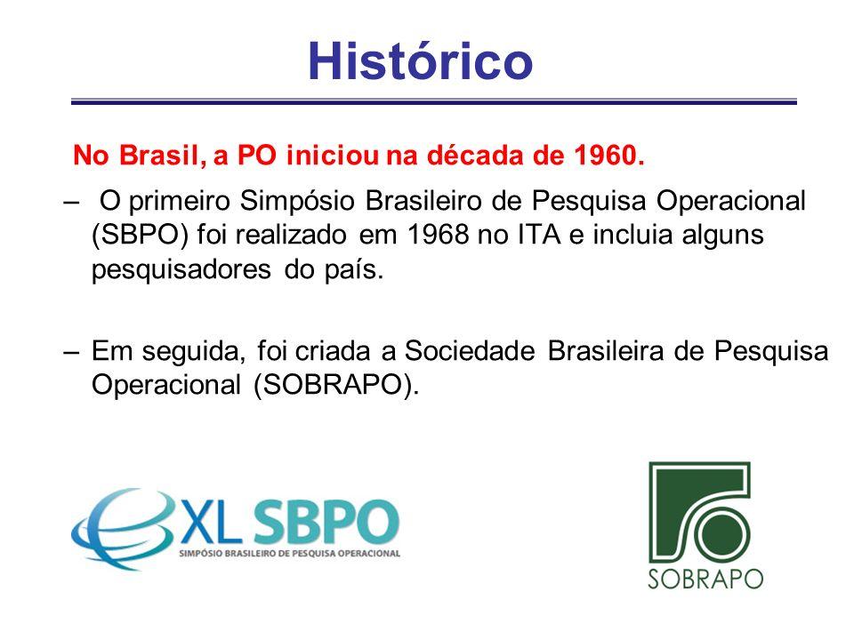 Histórico No Brasil, a PO iniciou na década de 1960. – O primeiro Simpósio Brasileiro de Pesquisa Operacional (SBPO) foi realizado em 1968 no ITA e in