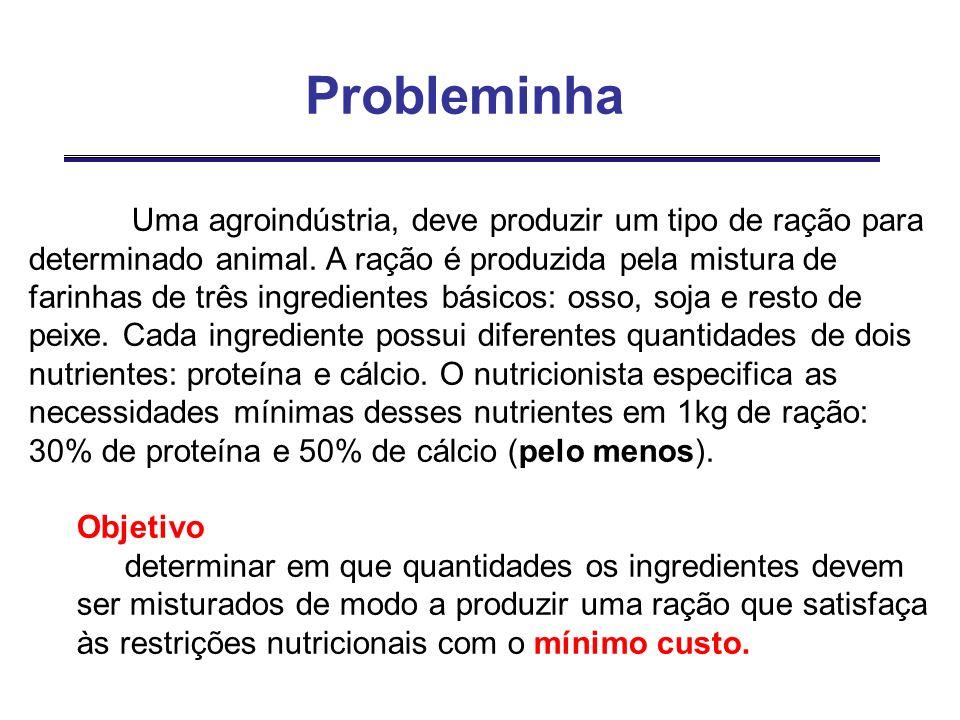 Uma agroindústria, deve produzir um tipo de ração para determinado animal. A ração é produzida pela mistura de farinhas de três ingredientes básicos: