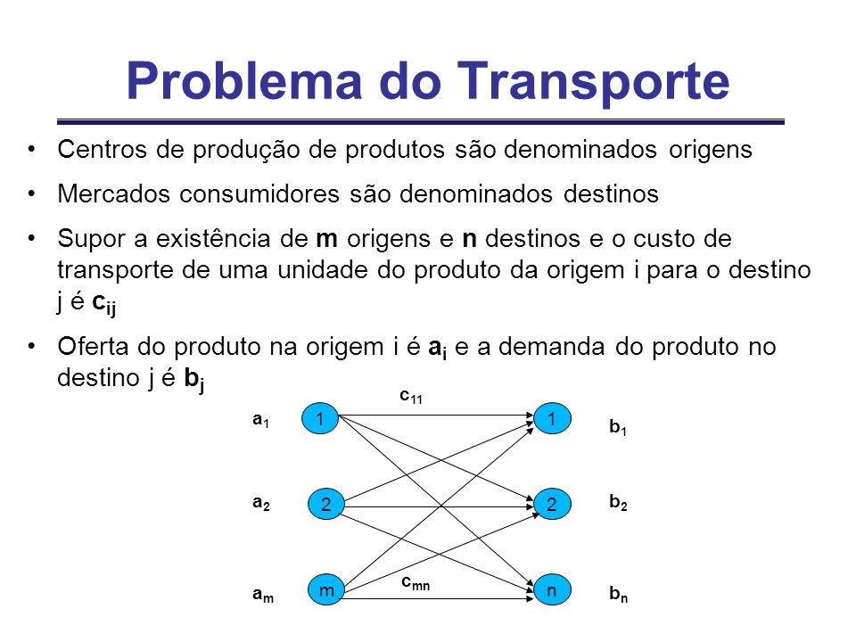 Problema do Transporte Centros de produção de produtos são denominados origens Mercados consumidores são denominados destinos Supor a existência de m