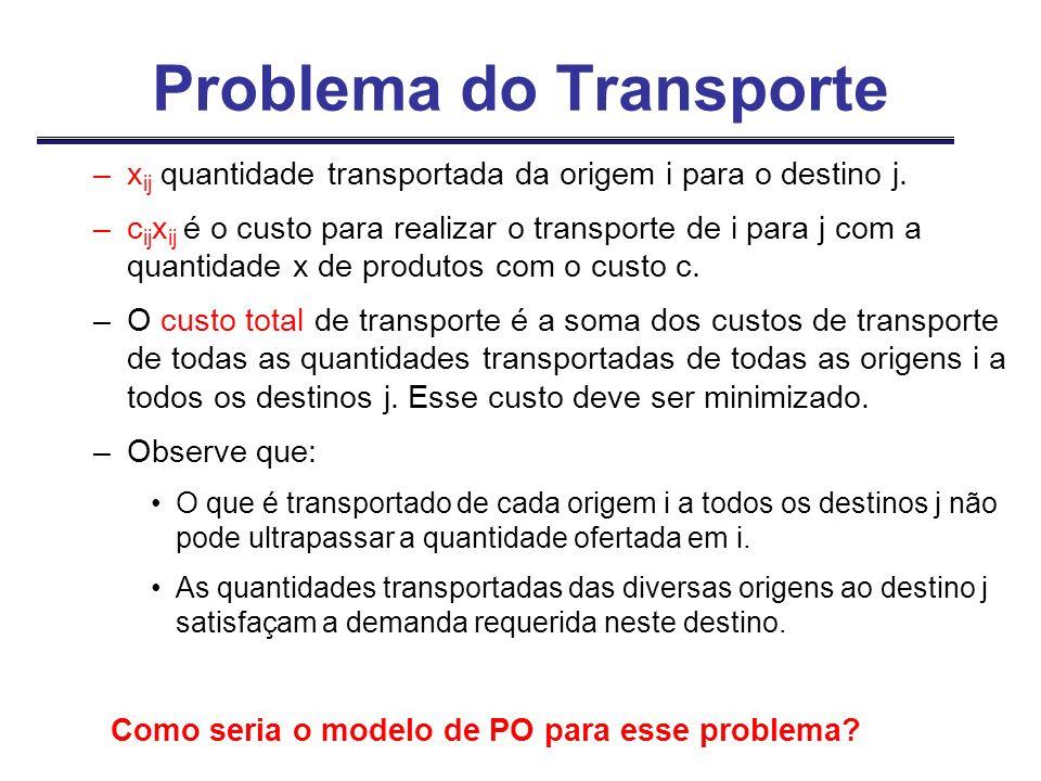 Problema do Transporte –x ij quantidade transportada da origem i para o destino j. –c ij x ij é o custo para realizar o transporte de i para j com a q