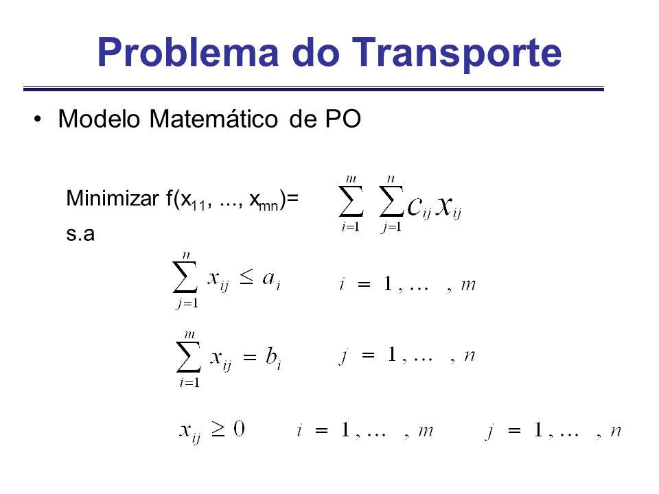 Problema do Transporte Modelo Matemático de PO Minimizar f(x 11,..., x mn )= s.a