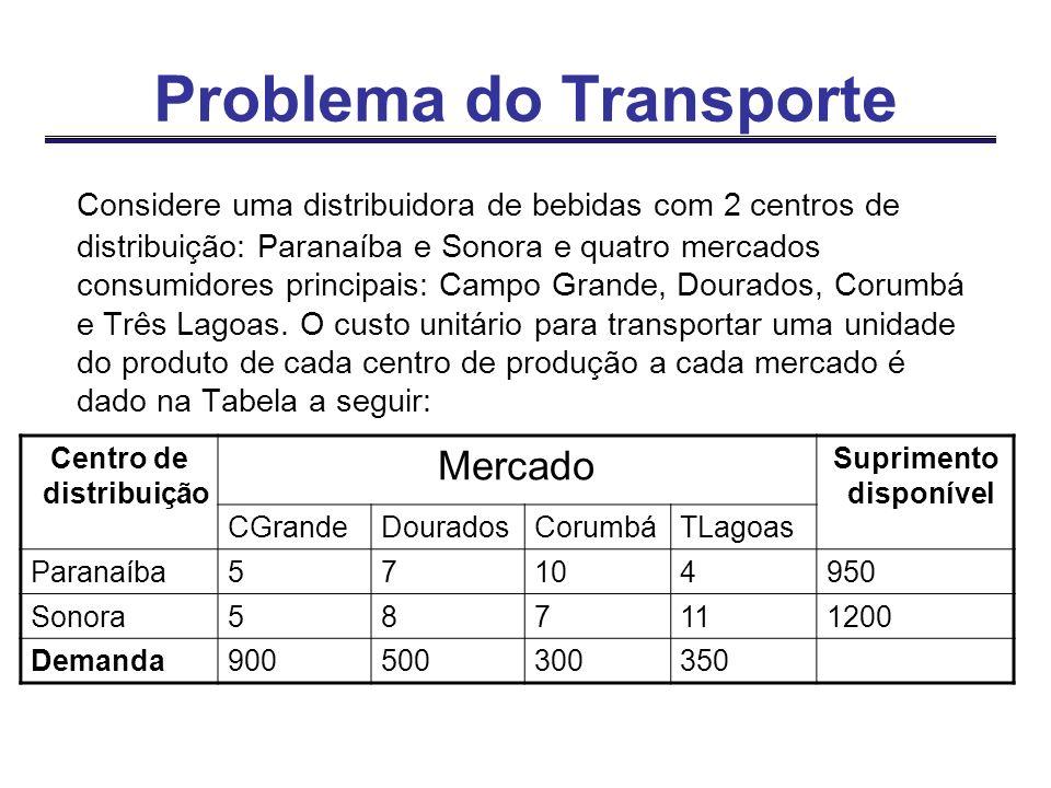 Problema do Transporte Considere uma distribuidora de bebidas com 2 centros de distribuição: Paranaíba e Sonora e quatro mercados consumidores princip