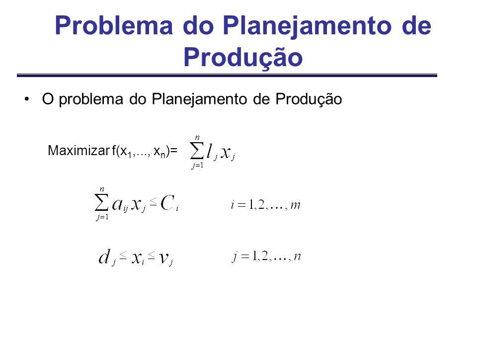 Problema do Planejamento de Produção O problema do Planejamento de Produção Maximizar f(x 1,..., x n )=
