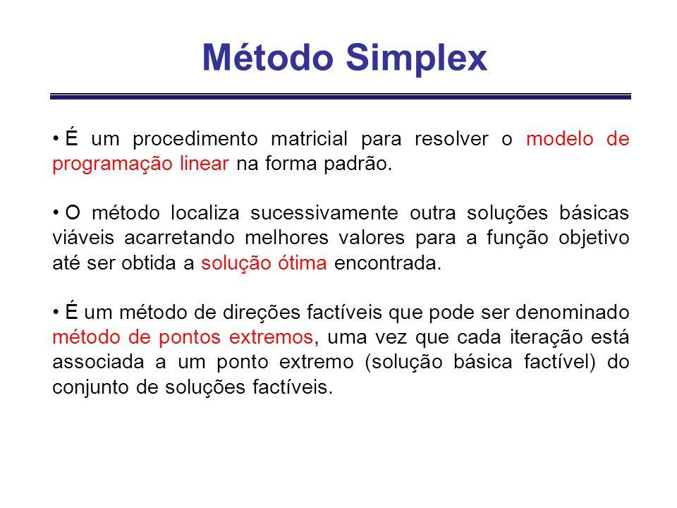 Método Simplex É um procedimento matricial para resolver o modelo de programação linear na forma padrão. O método localiza sucessivamente outra soluçõ