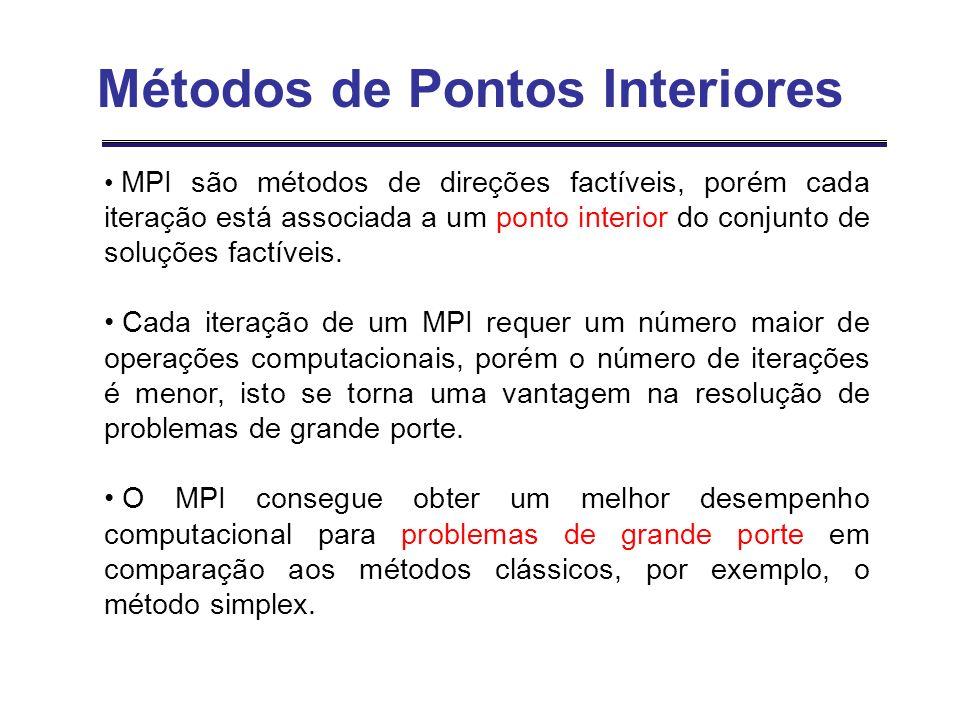 MPI são métodos de direções factíveis, porém cada iteração está associada a um ponto interior do conjunto de soluções factíveis. Cada iteração de um M