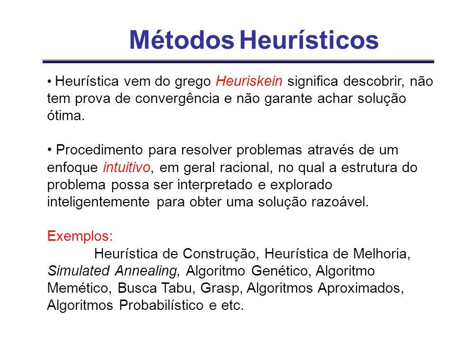Heurística vem do grego Heuriskein significa descobrir, não tem prova de convergência e não garante achar solução ótima. Procedimento para resolver pr