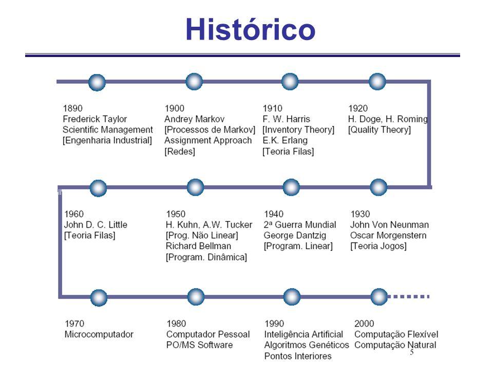O termo Pesquisa Operacional (Operational Research na Inglaterra, Operations Research nos EUA, Investigação Operacional em Portugal e Investigación Operativa em países hispânicos) foi usado pela primeira vez em 1938 para designar o estudo sistemático de problemas estratégicos e táticos decorrentes de operações militares.