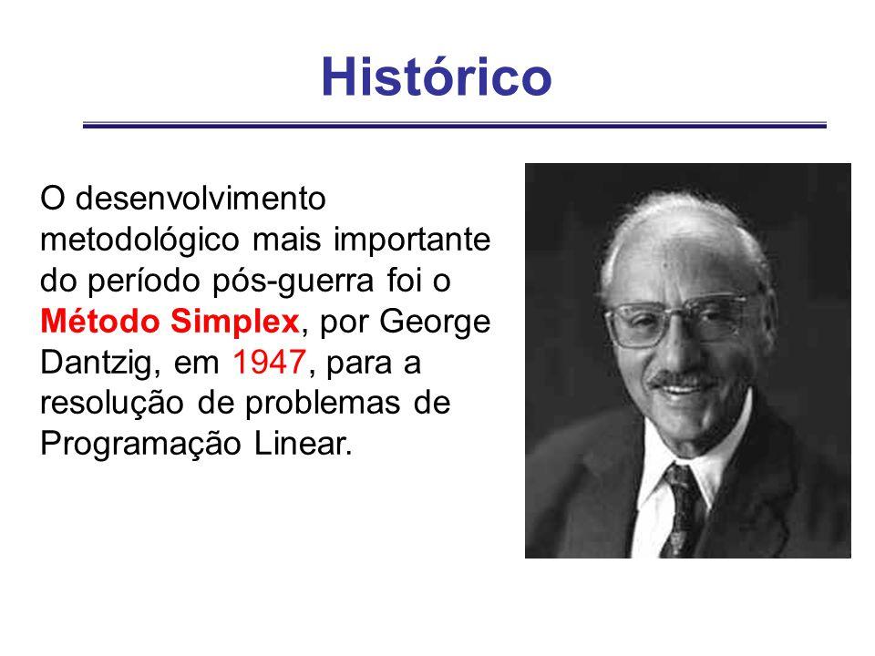 Histórico O desenvolvimento metodológico mais importante do período pós-guerra foi o Método Simplex, por George Dantzig, em 1947, para a resolução de