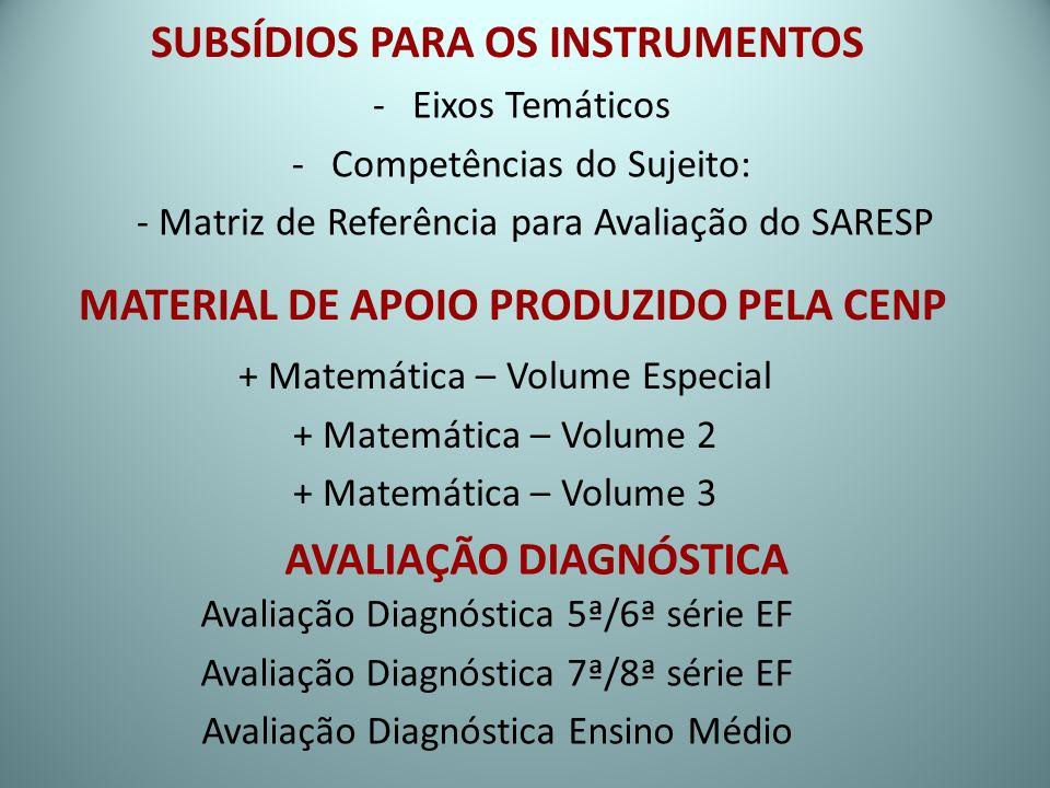 EIXOS TEMÁTICOS TEMACONTEÚDO TEMA 1Números, operações e funções TEMA 2Espaço e forma TEMA 3Grandezas e medidas TEMA 4Tratamento da informação
