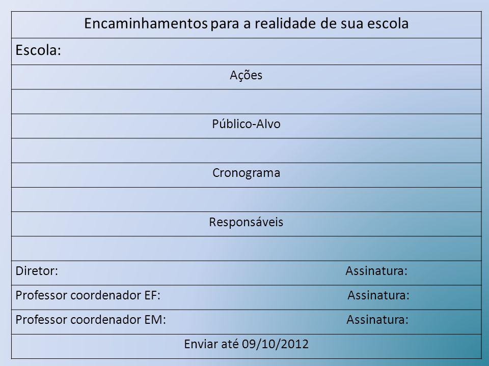 Encaminhamentos para a realidade de sua escola Escola: Ações Público-Alvo Cronograma Responsáveis Diretor: Assinatura: Professor coordenador EF: Assin