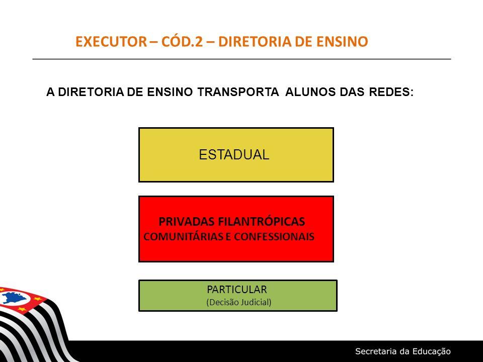 EXECUTOR – CÓD.2 – DIRETORIA DE ENSINO A DIRETORIA DE ENSINO TRANSPORTA ALUNOS DAS REDES: ESTADUAL PRIVADAS FILANTRÓPICAS COMUNITÁRIAS E CONFESSIONAIS