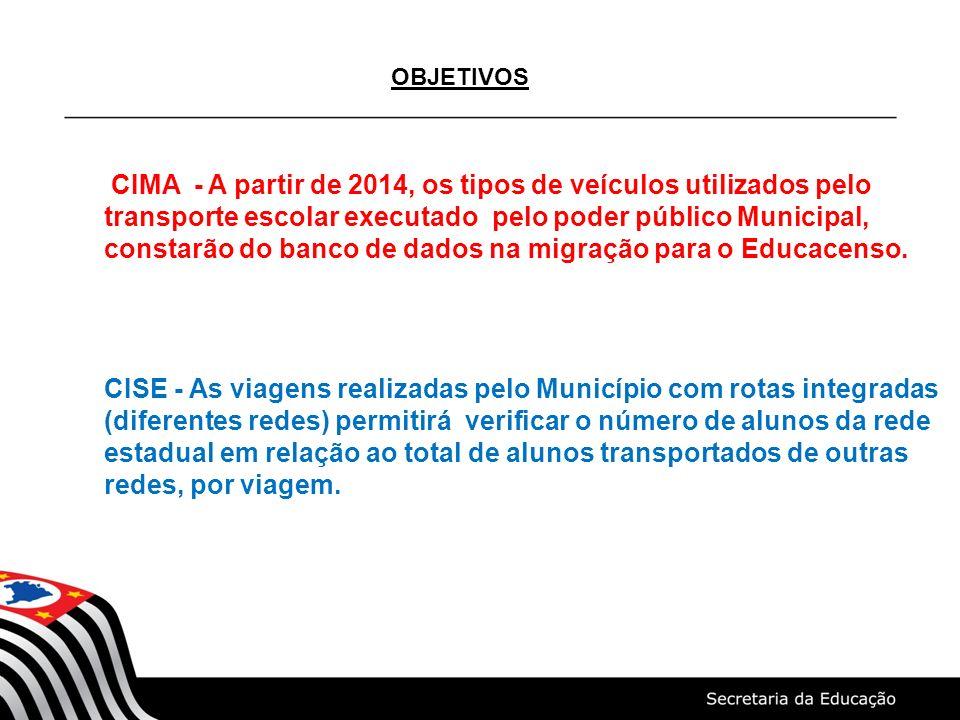OBJETIVOS CIMA - A partir de 2014, os tipos de veículos utilizados pelo transporte escolar executado pelo poder público Municipal, constarão do banco