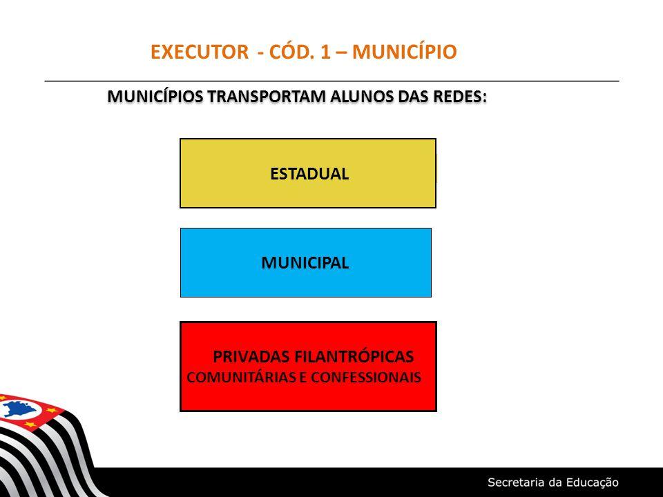MUNICÍPIOS TRANSPORTAM ALUNOS DAS REDES: MUNICÍPIOS TRANSPORTAM ALUNOS DAS REDES: EXECUTOR - CÓD. 1 – MUNICÍPIO ESTADUAL MUNICIPAL PRIVADAS FILANTRÓPI