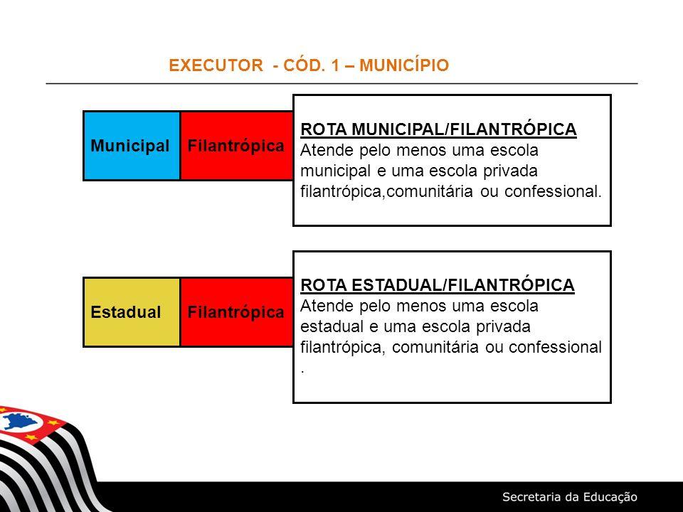 EXECUTOR - CÓD. 1 – MUNICÍPIO MunicipalFilantrópica ROTA MUNICIPAL/FILANTRÓPICA Atende pelo menos uma escola municipal e uma escola privada filantrópi