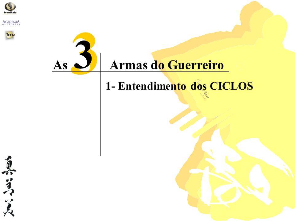 As Armas do Guerreiro 3 3 1- Entendimento dos CICLOS