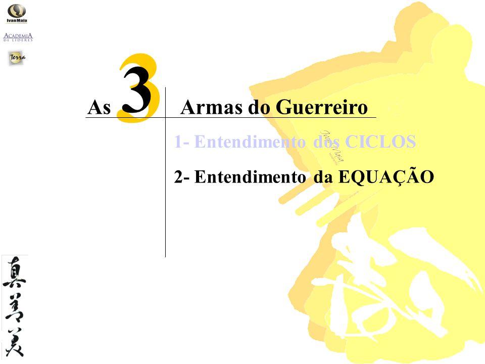 As Armas do Guerreiro 3 3 1- Entendimento dos CICLOS 2- Entendimento da EQUAÇÃO