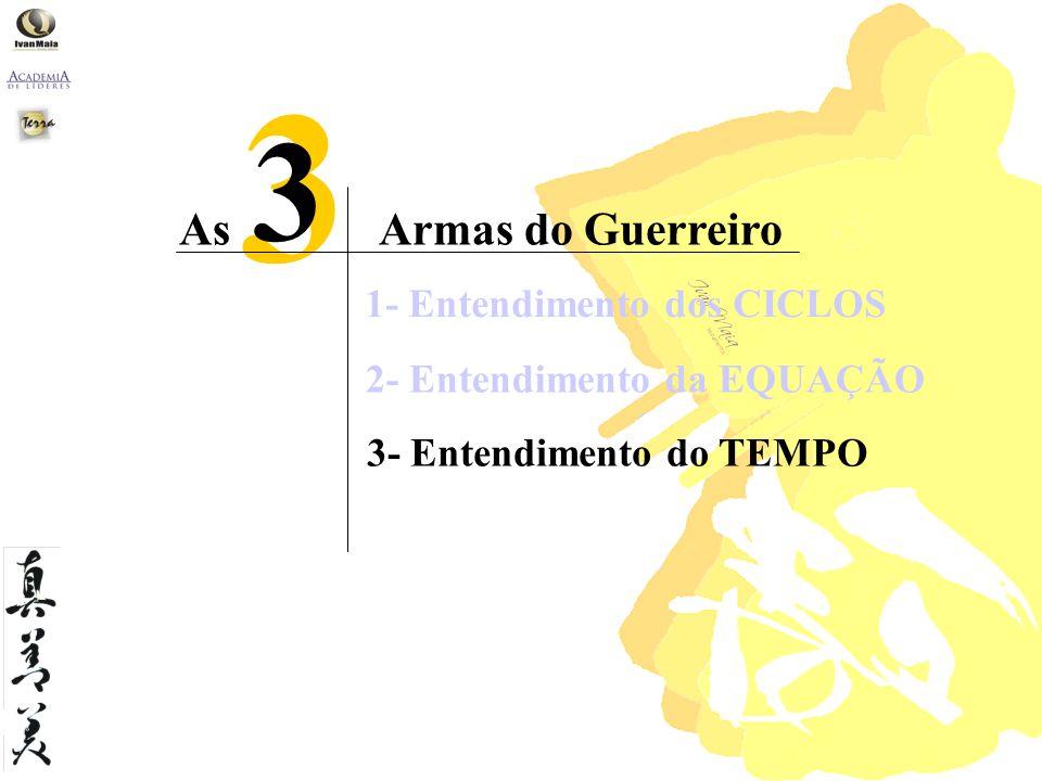 As Armas do Guerreiro 3 3 1- Entendimento dos CICLOS 2- Entendimento da EQUAÇÃO 3- Entendimento do TEMPO