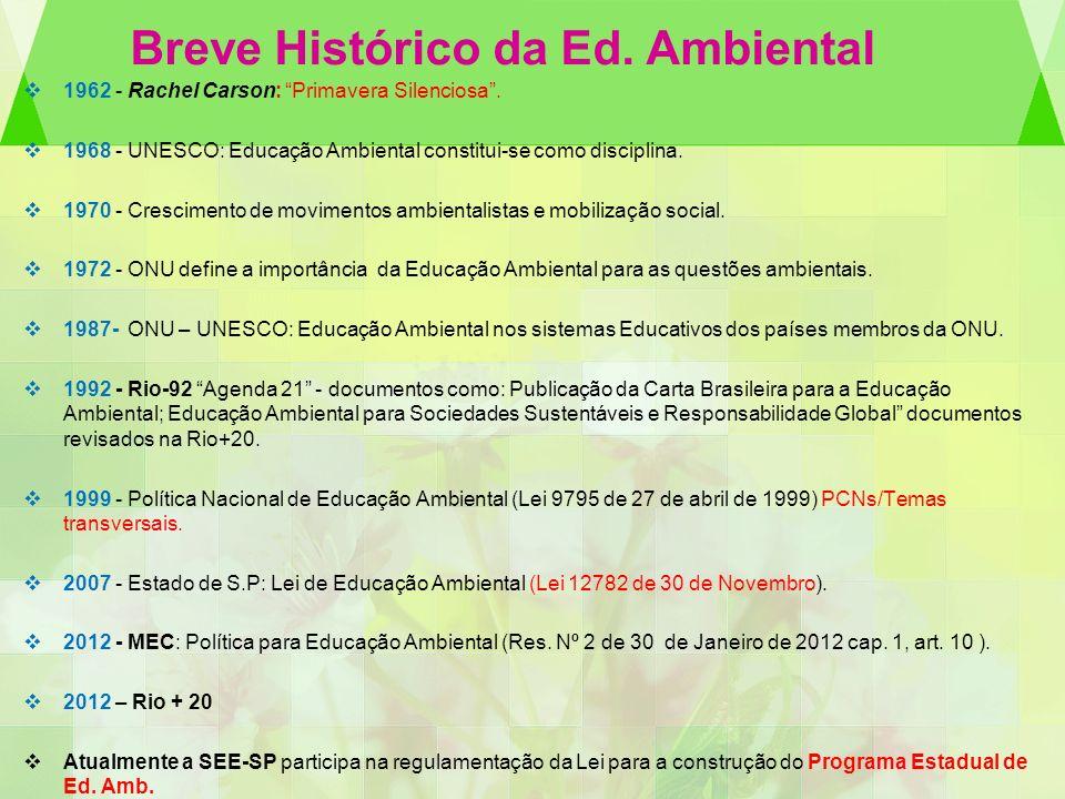 1962 - Rachel Carson: Primavera Silenciosa. 1968 - UNESCO: Educação Ambiental constitui-se como disciplina. 1970 - Crescimento de movimentos ambiental