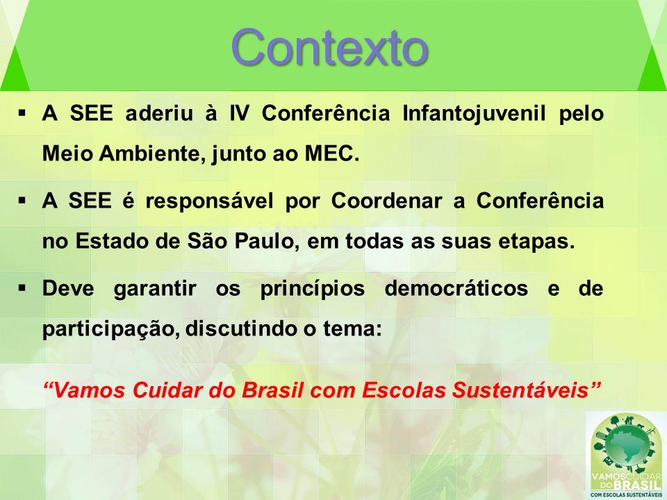 Contexto A SEE aderiu à IV Conferência Infantojuvenil pelo Meio Ambiente, junto ao MEC. A SEE é responsável por Coordenar a Conferência no Estado de S