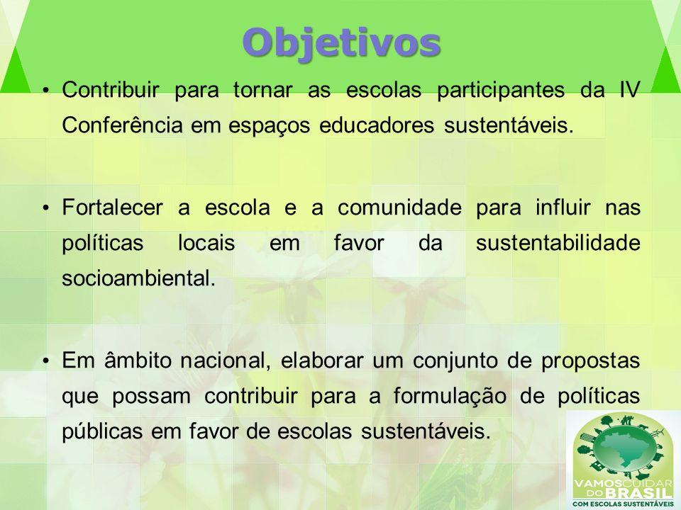 Objetivos Contribuir para tornar as escolas participantes da IV Conferência em espaços educadores sustentáveis. Fortalecer a escola e a comunidade par