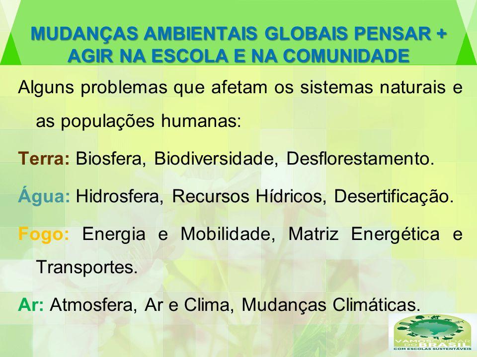 MUDANÇAS AMBIENTAIS GLOBAIS PENSAR + AGIR NA ESCOLA E NA COMUNIDADE Alguns problemas que afetam os sistemas naturais e as populações humanas: Terra: B