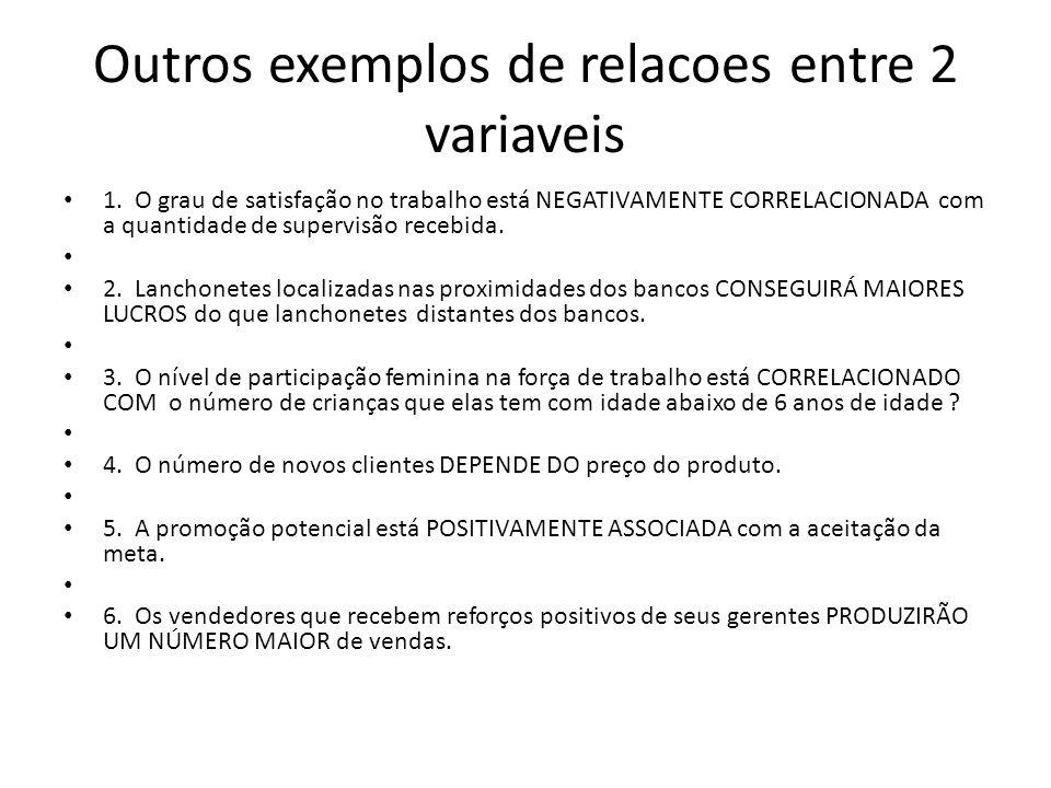 Outros exemplos de relacoes entre 2 variaveis 1. O grau de satisfação no trabalho está NEGATIVAMENTE CORRELACIONADA com a quantidade de supervisão rec