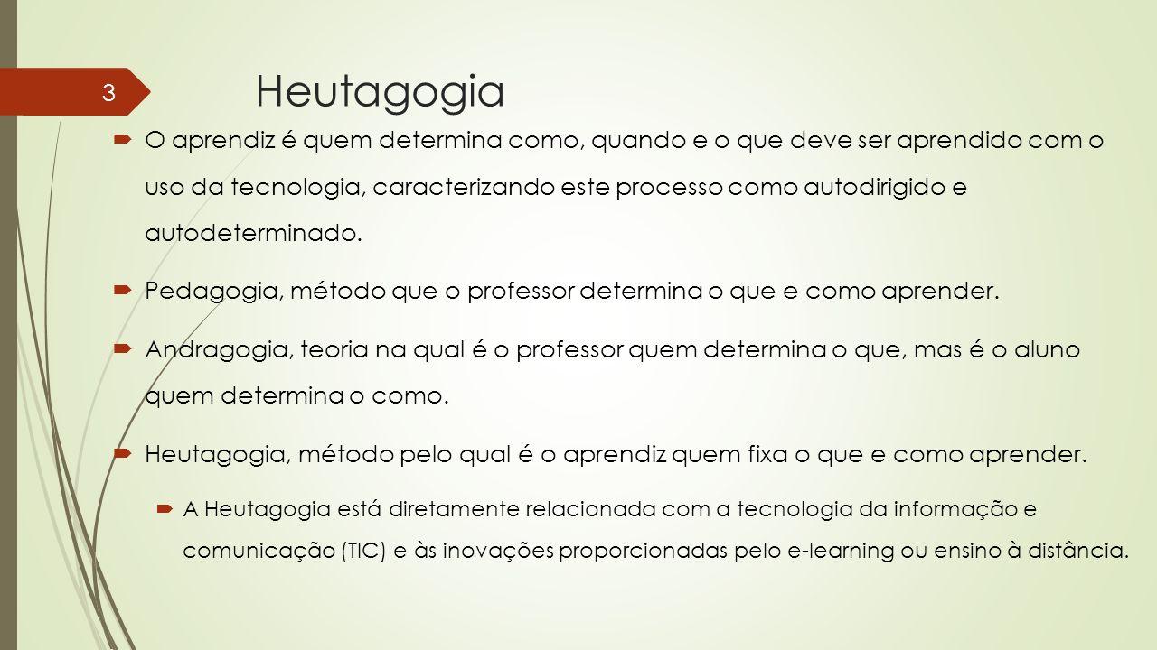 Heutagogia O aprendiz é quem determina como, quando e o que deve ser aprendido com o uso da tecnologia, caracterizando este processo como autodirigido