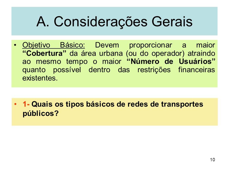 10 A. Considerações Gerais Objetivo Básico: Devem proporcionar a maior Cobertura da área urbana (ou do operador) atraindo ao mesmo tempo o maior Númer