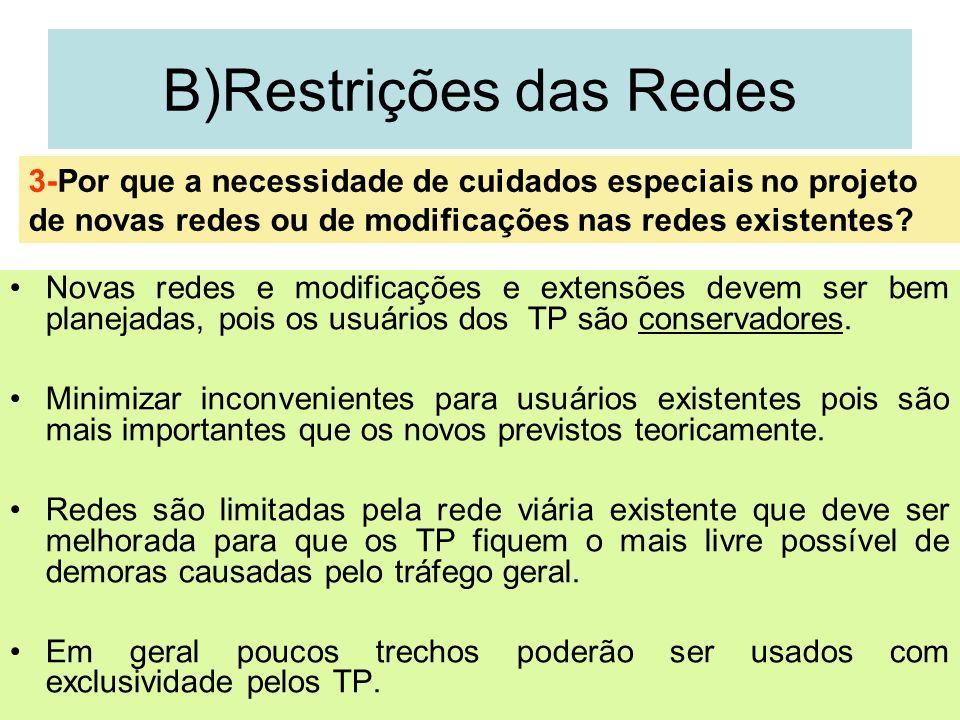 12 B)Restrições das Redes Novas redes e modificações e extensões devem ser bem planejadas, pois os usuários dos TP são conservadores. Minimizar inconv