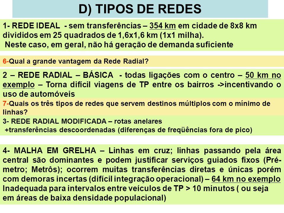 16 D) TIPOS DE REDES 1- REDE IDEAL - sem transferências – 354 km em cidade de 8x8 km divididos em 25 quadrados de 1,6x1,6 km (1x1 milha). Neste caso,