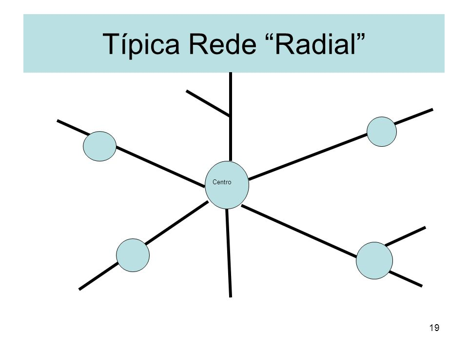 19 Típica Rede Radial Centro