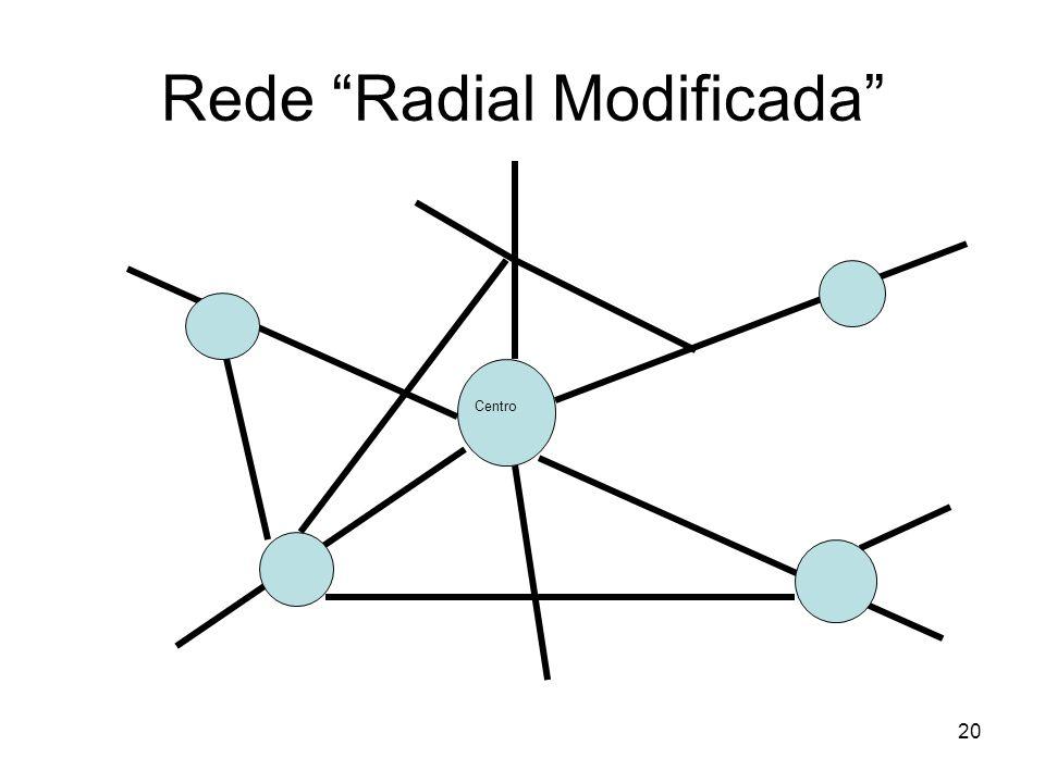 20 Rede Radial Modificada Centro