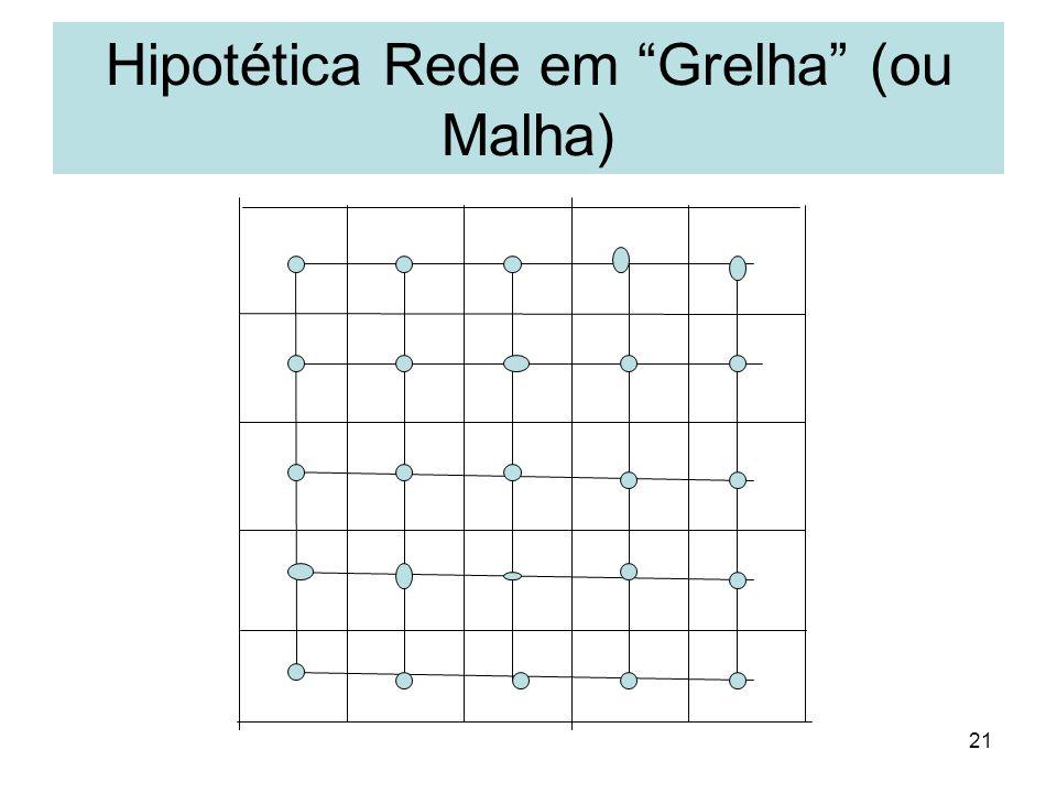 21 Hipotética Rede em Grelha (ou Malha)