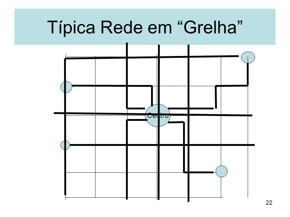 22 Típica Rede em Grelha Centro