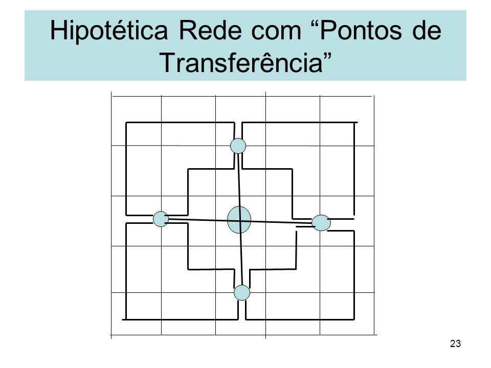 23 Hipotética Rede com Pontos de Transferência