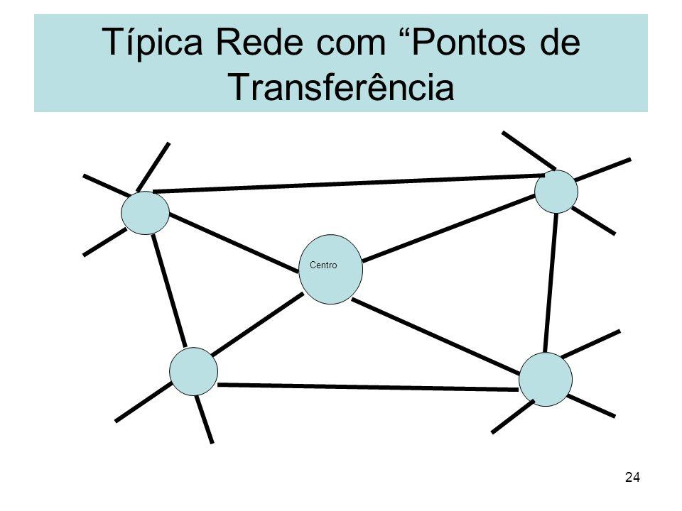 24 Típica Rede com Pontos de Transferência Centro