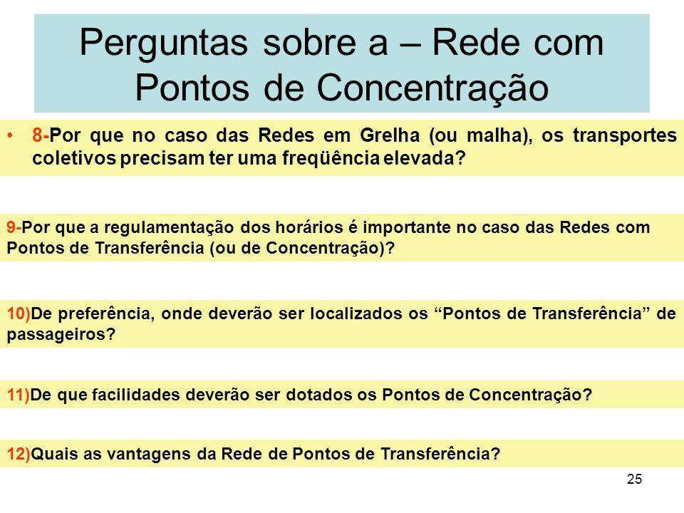 25 Perguntas sobre a – Rede com Pontos de Concentração 8-Por que no caso das Redes em Grelha (ou malha), os transportes coletivos precisam ter uma fre